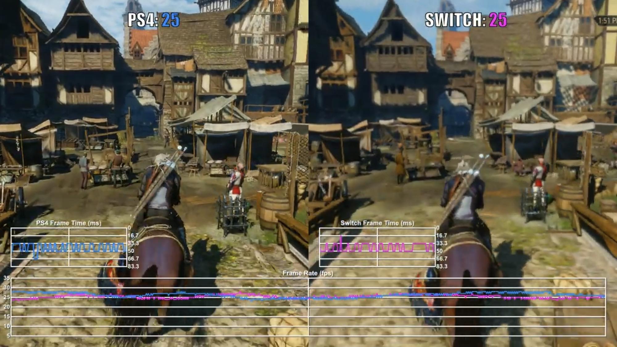 UG7Ym14 - ウィッチャー3のSwitch vs PS4のフレームレート比較が到着。30fpsで安定していることが判明!