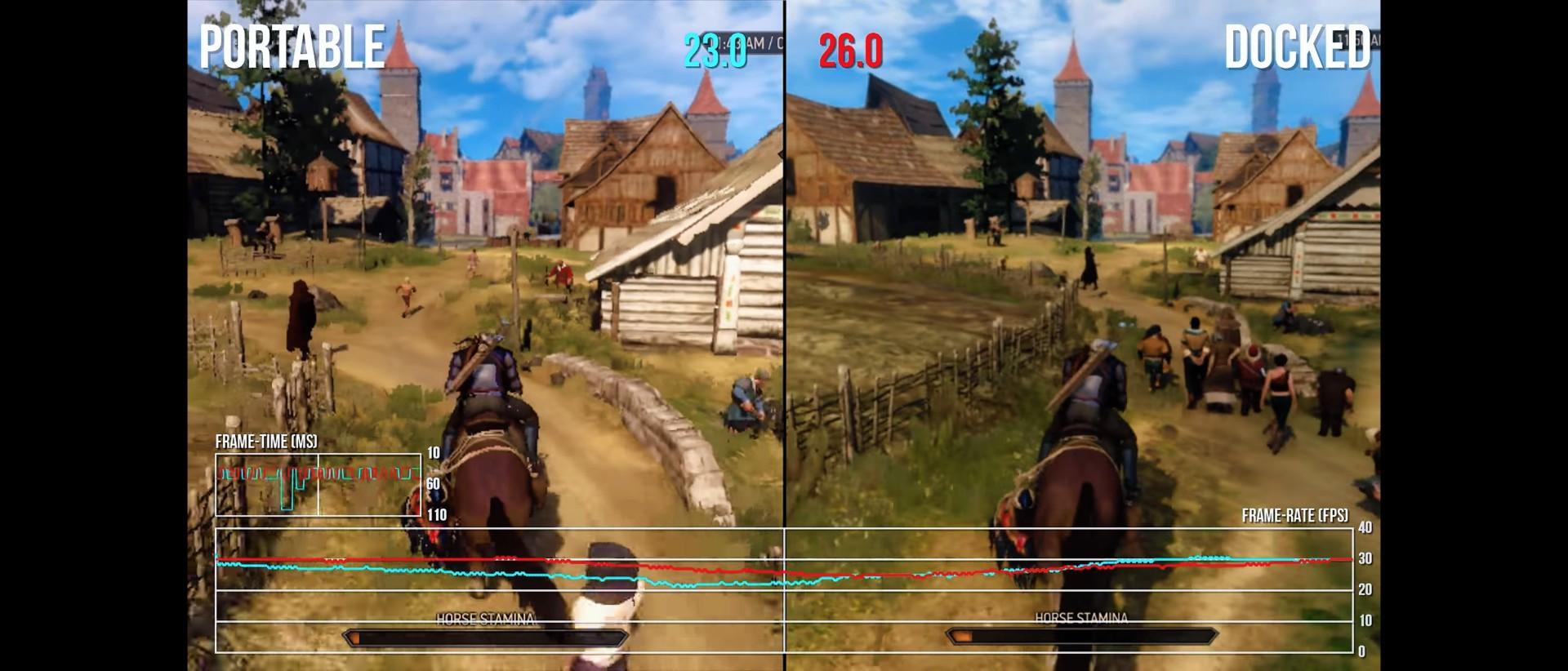 ZUUu83c - ウィッチャー3のSwitch vs PS4のフレームレート比較が到着。30fpsで安定していることが判明!