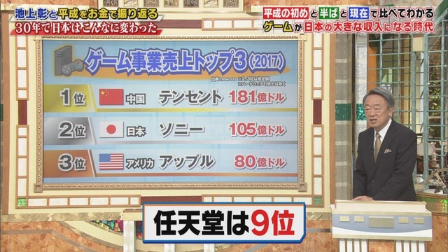 gKcdaoT - 【悲報】米ゲーム大手、香港デモを支持したeスポーツ選手を出場停止に