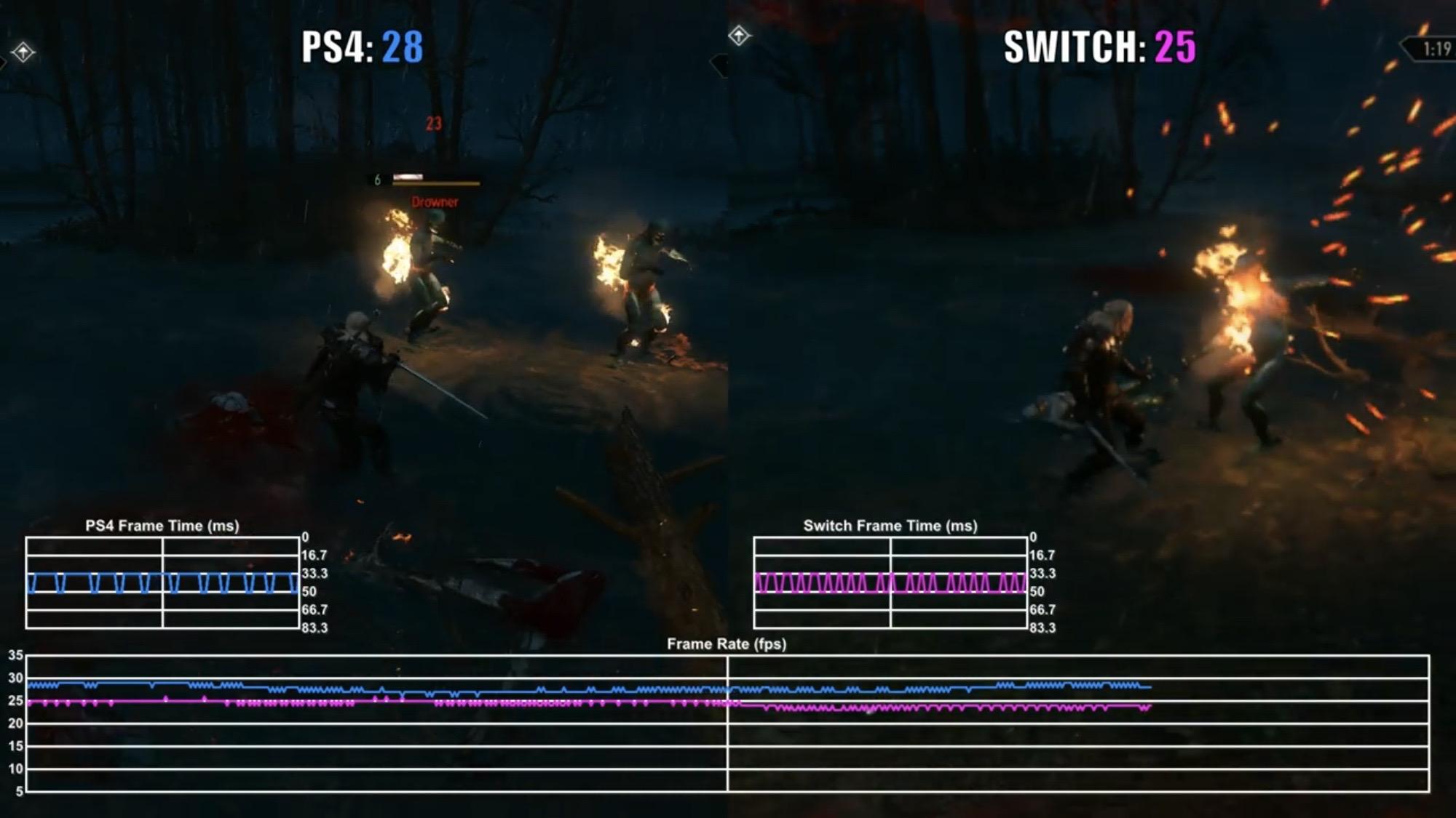 s97F0VB - ウィッチャー3のSwitch vs PS4のフレームレート比較が到着。30fpsで安定していることが判明!