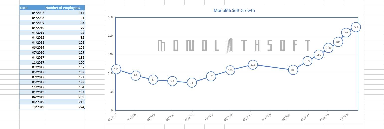 x092v4Q - なんでモノリスはゼノブレ2で大成功して日本を代表する企業に成長できたの?