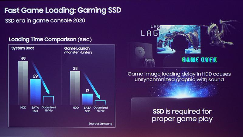 DSC05371 - PS5自慢の爆速SSD、ただのSamsung製NVMe SSDだったと判明