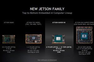 l im ait xaviernx02 300x200 - 【速報】NVIDIAさん、新製品「NX」を発表!15Wで6TFlops(FP16)の最強スペック!