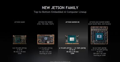 l im ait xaviernx02 384x200 - 【速報】NVIDIAさん、新製品「NX」を発表!15Wで6TFlops(FP16)の最強スペック!