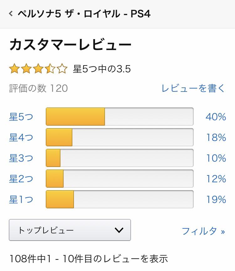 nsbjYCU - 【Amazonレビュー】ドラクエ11S→☆4.4、ペルソナ5R→☆3.5