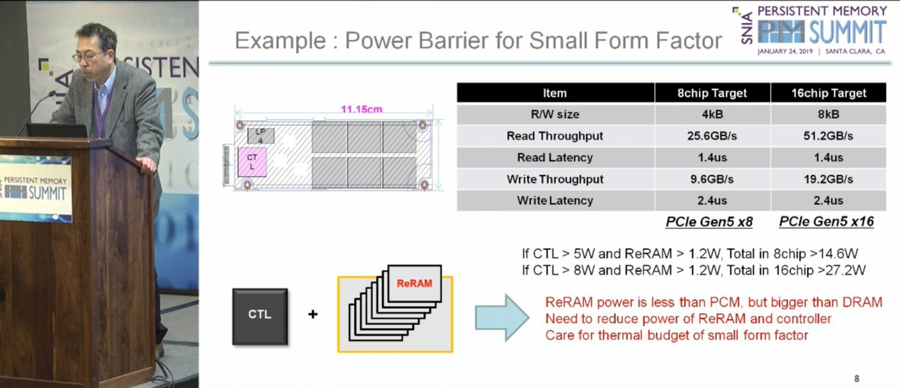 2019 11 2609 23 28 pe9zjiw - 【PS5】ソニー独自開発 超高速ReRAM SSDを発表