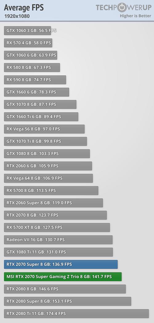 average fps 1920 1080 - アナリスト「PS5の性能はPCを上回る」
