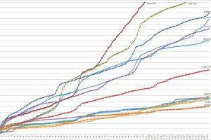 dorY8Do 300x200 - 3年目国内スイッチ、12月で140万売らなければ、3年目国内3DSに敗れる模様