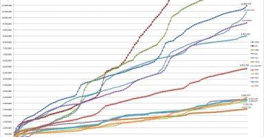 dorY8Do 384x200 - 3年目国内スイッチ、12月で140万売らなければ、3年目国内3DSに敗れる模様