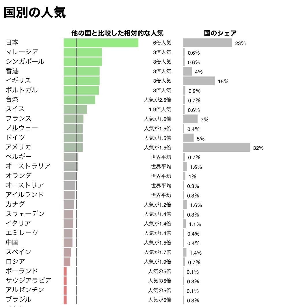 mndf1ZH - 【悲報】シェンムー3、プレイヤー数たった4万人