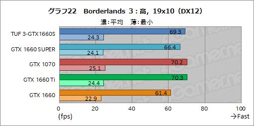 040 - 【悲報】CSしか知らなかった俺氏、GTX1060くらいで衝撃受けて死にかけるwwwゲーミングPC最高!