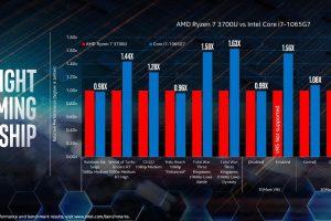1 8 300x200 - インテル10コアCPU Core i9-10900Kの冷却環境がこちら →