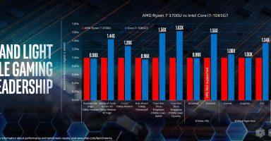 1 8 384x200 - インテル10コアCPU Core i9-10900Kの冷却環境がこちら →