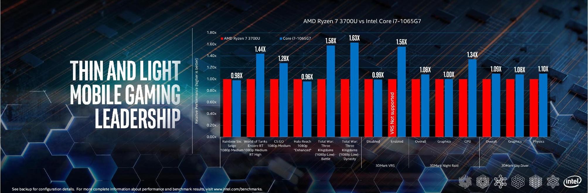 1 8 - インテル10コアCPU Core i9-10900Kの冷却環境がこちら →