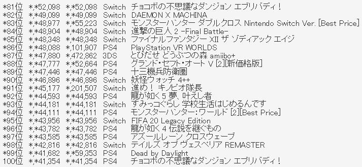 5 - 【確定】ファミ通2019年TOP100【圏外含む】