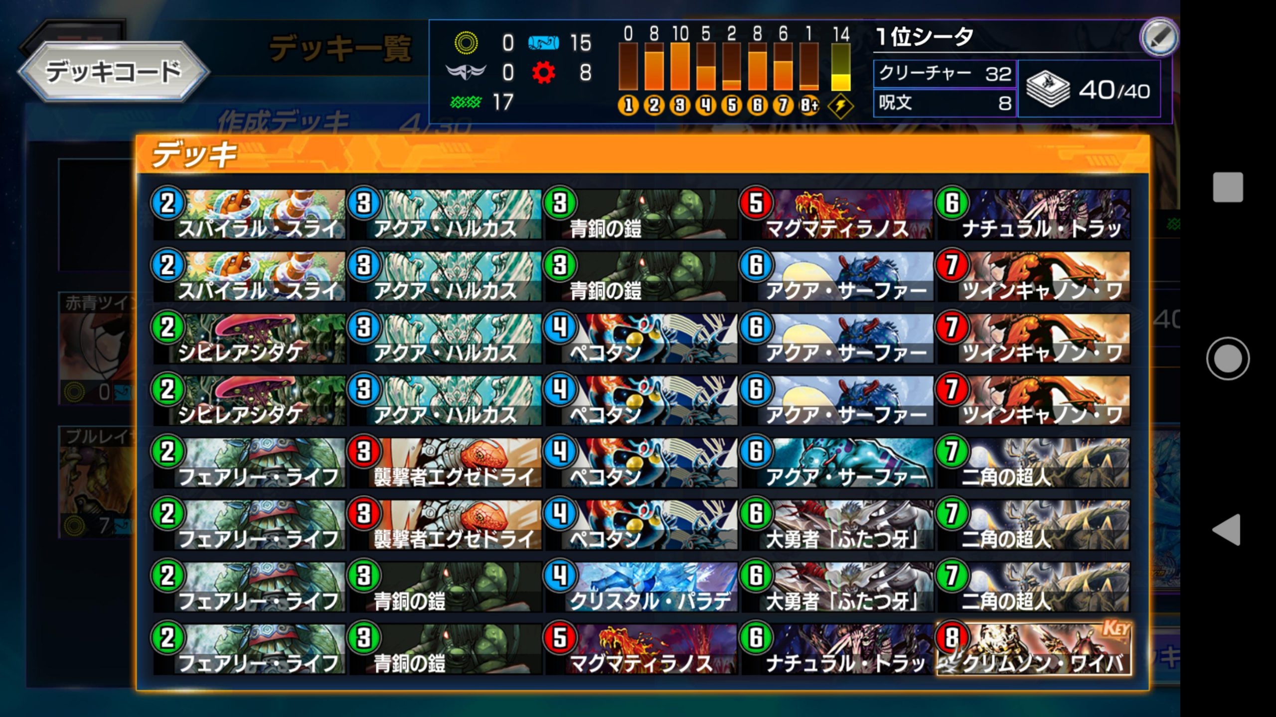 Dv8aVeG scaled - 【悲報】デュエマ、勝てない