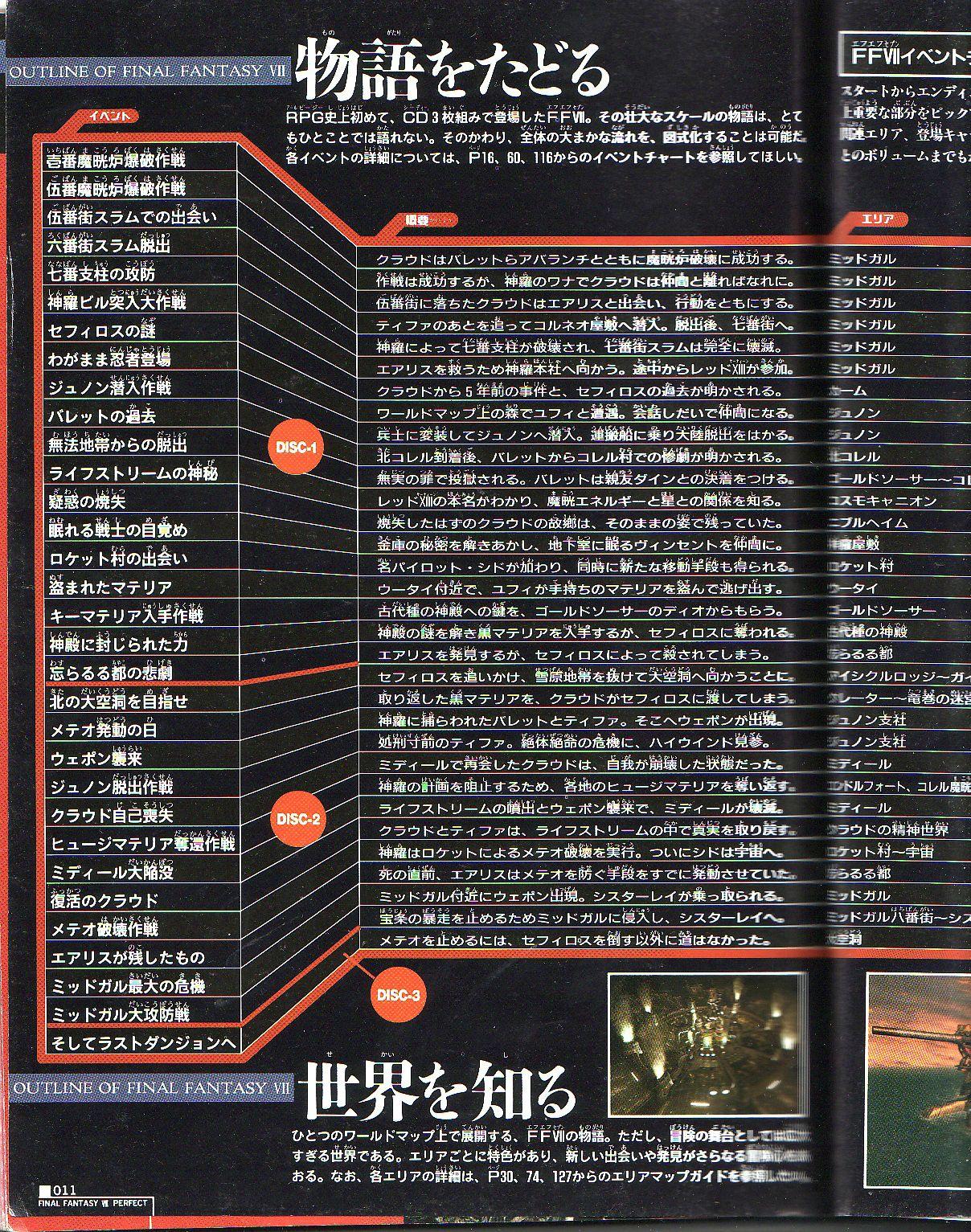 N9J4xPV - 【悲報】FF7リメイク、終わるまで何年かかるかわからない
