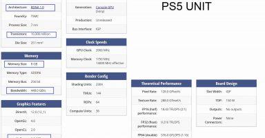 XhrsRPg 384x200 - 有名サイトがXBOX series XとPS5のスペック比較を公開