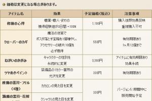 XpSjtXY 300x200 - 【悲報】DQ10、課金要素が多数追加され炎上 経験値2倍3日1100円、宝箱追加550円、性別変更3300円