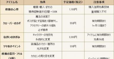 XpSjtXY 384x200 - 【悲報】DQ10、課金要素が多数追加され炎上 経験値2倍3日1100円、宝箱追加550円、性別変更3300円