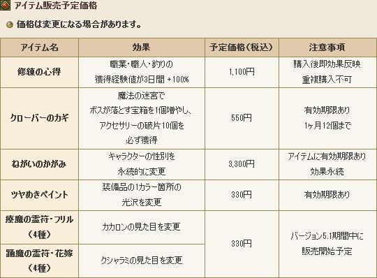 XpSjtXY - 【悲報】DQ10、課金要素が多数追加され炎上 経験値2倍3日1100円、宝箱追加550円、性別変更3300円