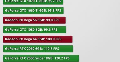 performance 1920 1080 384x200 - 【悲報】CSしか知らなかった俺氏、GTX1060くらいで衝撃受けて死にかけるwwwゲーミングPC最高!
