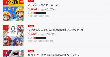 1 8 384x200 - ファミ通TOP30更新 2020年2月3日~2020年2月9日