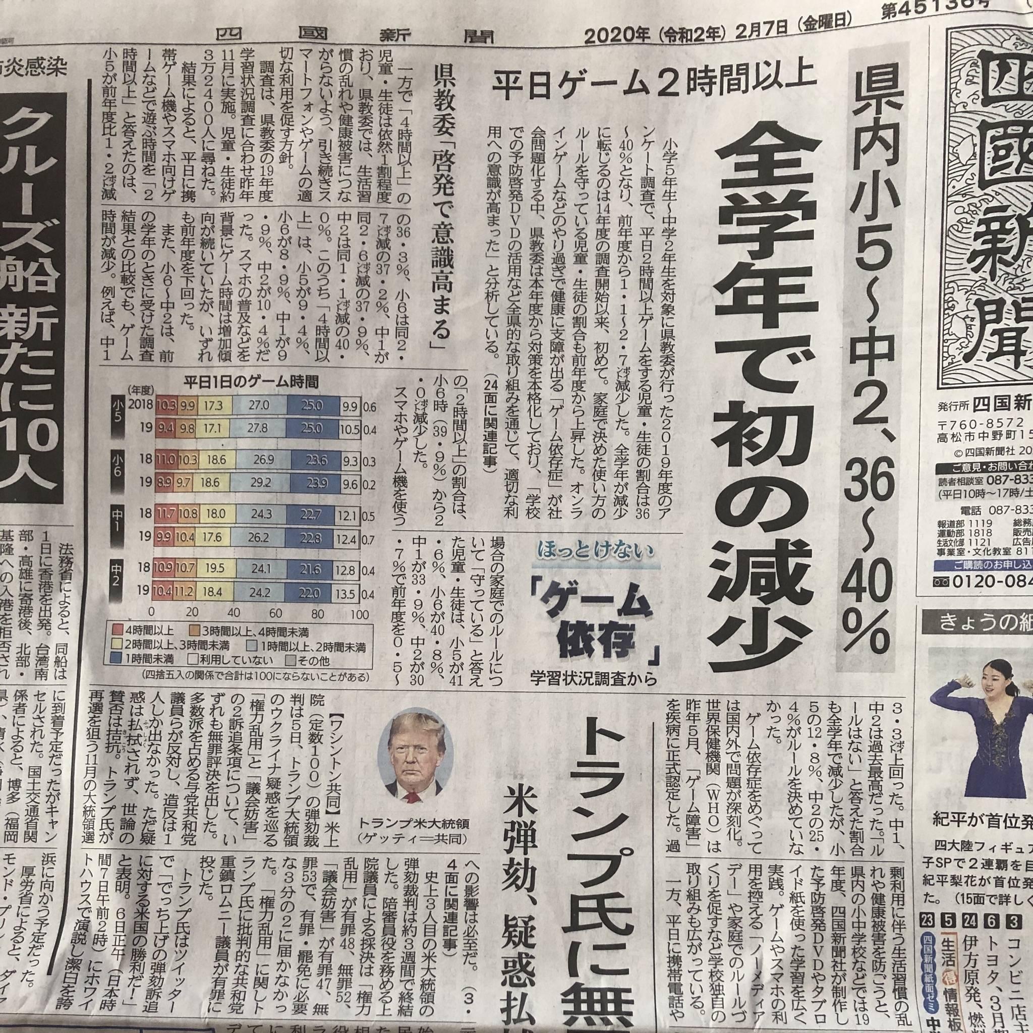 9D5jKEa - 【悲報】香川県のゲーム制限、早くも成果が出てしまう