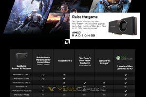 AMD Raise The Game RX 5500 RX 5700 300x200 - AMDさん、アイスボーンと未発売のバイオRe3をグラボの無料配布特典にする