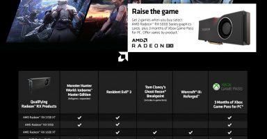 AMD Raise The Game RX 5500 RX 5700 384x200 - AMDさん、アイスボーンと未発売のバイオRe3をグラボの無料配布特典にする
