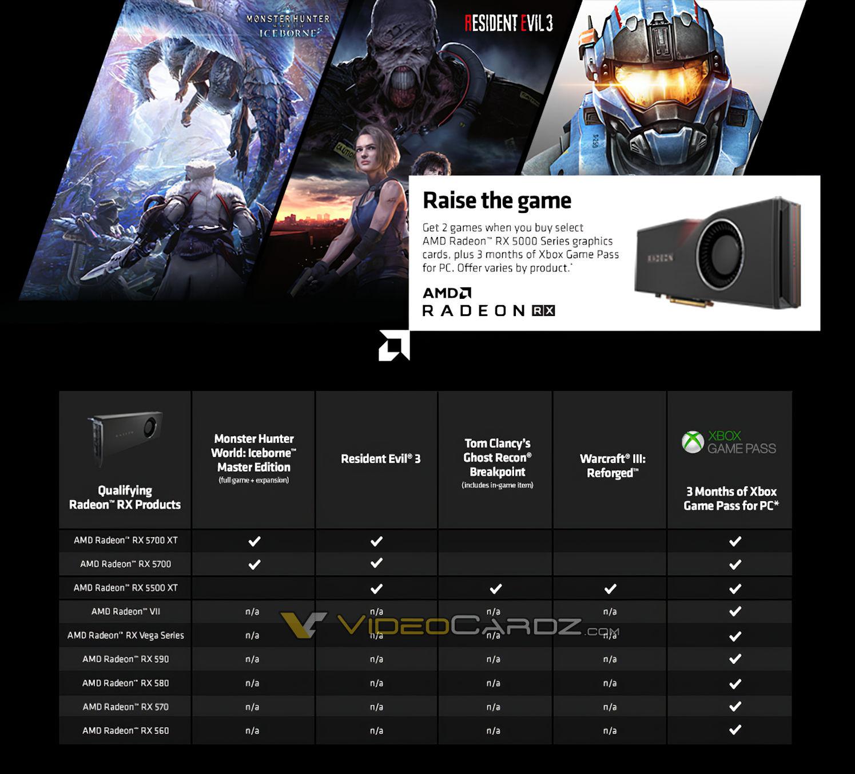 AMD Raise The Game RX 5500 RX 5700 - AMDさん、アイスボーンと未発売のバイオRe3をグラボの無料配布特典にする
