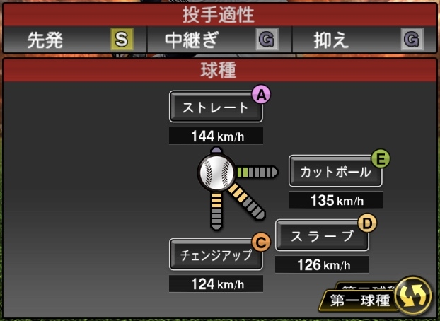 KcsY7R4 - プロスピAの投手の球種とポジション適正で誰かを当てるスレ