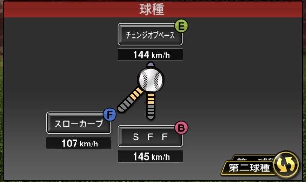 KfJbyLQ - プロスピAの投手の球種とポジション適正で誰かを当てるスレ