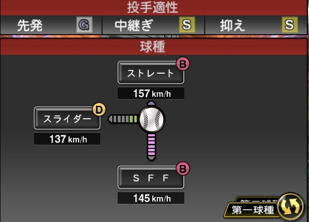 N9iawS2 - プロスピAの投手の球種とポジション適正で誰かを当てるスレ