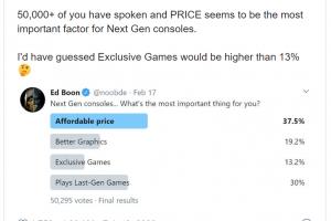 P2PV1Nm 300x200 - 「次世代ゲーム機で最も重要なのは何?」 と、5万人に問いかけた結果…