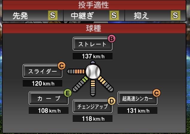 s8YHdX2 - プロスピAの投手の球種とポジション適正で誰かを当てるスレ
