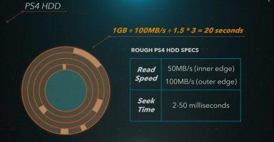 003 384x200 - 悲報、PS5ソフトは外付けHDDからゲームが動かないことが判明。PS4タイトルのみ
