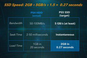 004 300x200 - PS5ではAMDの「プリミティブシェーダ」を採用