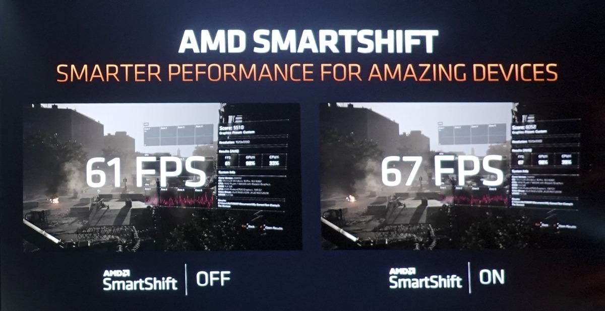 032 - 【朗報】PS5だけが使えるSmartShiftで性能が10%以上アップすると判明