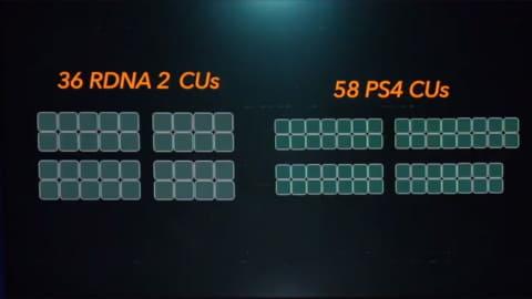 12 l - PS5のレイトレ性能がXBOX SXより44%劣るらしい