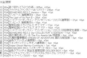2 4 300x200 - 【コングポイント】あつ森、805ptでフィニッシュ!