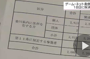3 2 300x196 - 香川県ゲーム規制条例、県民の9割が賛成!お前らはただのノイジーマイノリティw