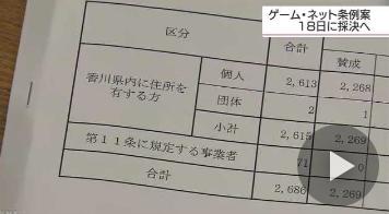 3 2 - 香川県ゲーム規制条例、県民の9割が賛成!お前らはただのノイジーマイノリティw