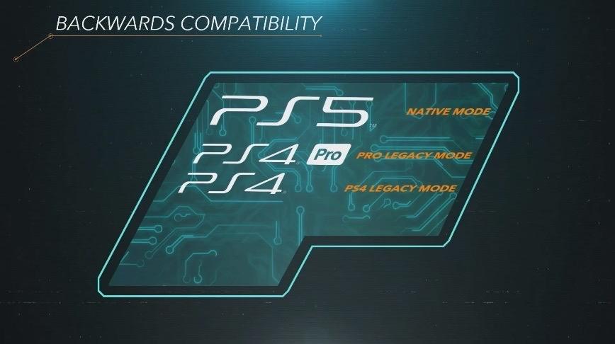 75rvL7D - PS5「PS4ソフトを動かすためにクロックダウンしてレガシーモードを起動しPS4になりすまします」←これ