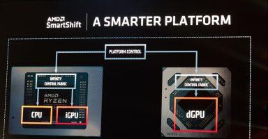 AMDconference2020 016 1024x682 384x200 - 【悲報】PS5のスペックがまたAMDからリーク、GPU:RX5600XT (7TF)、CPU:R7 4800U