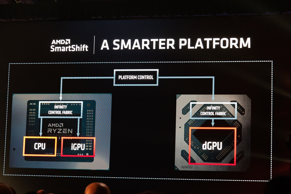 AMDconference2020 016 1024x682 - 【悲報】PS5のスペックがまたAMDからリーク、GPU:RX5600XT (7TF)、CPU:R7 4800U
