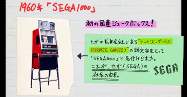card01 1 384x200 - 今日セガサターンミニの発表来るか!?