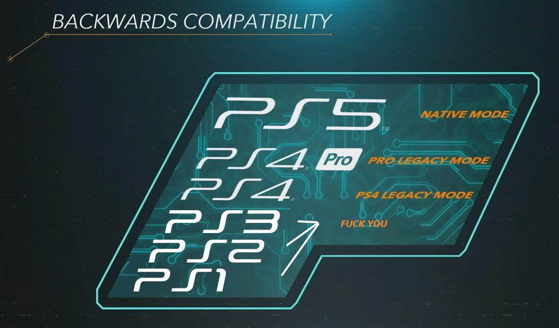 dyboi6kvpgn41 - 【PS5】PS1~PS4までカバーする完全下位互換じゃなかったの???