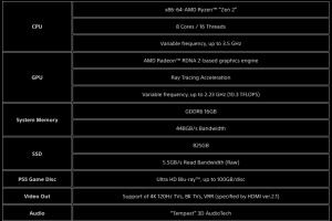 f81fd2e4c52864042852c112ce927ae2 11 300x200 - 【朗報】ソニー「PS5は4000以上のPS4用ゲームの圧倒的多数が高フレームレートと高解像度で動作する」