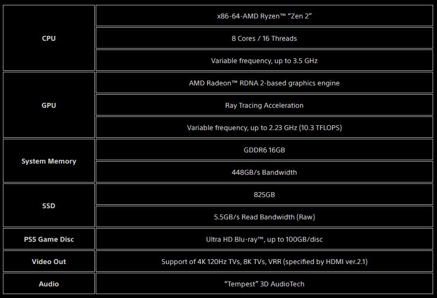 f81fd2e4c52864042852c112ce927ae2 11 - 【朗報】ソニー「PS5は4000以上のPS4用ゲームの圧倒的多数が高フレームレートと高解像度で動作する」